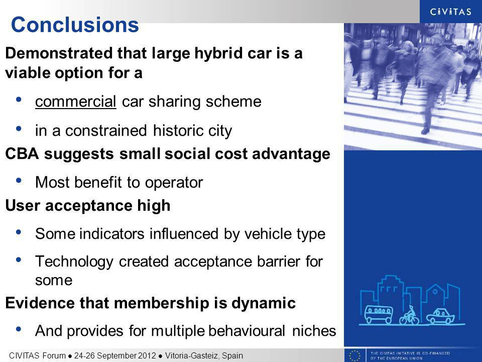 Conclusions Demonstrated that large hybrid car is a viable option for a commercial car sharing scheme in a constrained historic city CBA suggests small social cost advantage Most benefit to operator User acceptance high Some indicators influenced by vehicle type Technology created acceptance barrier for some Evidence that membership is dynamic And provides for multiple behavioural niches CIVITAS Forum 24-26 September 2012 Vitoria-Gasteiz, Spain