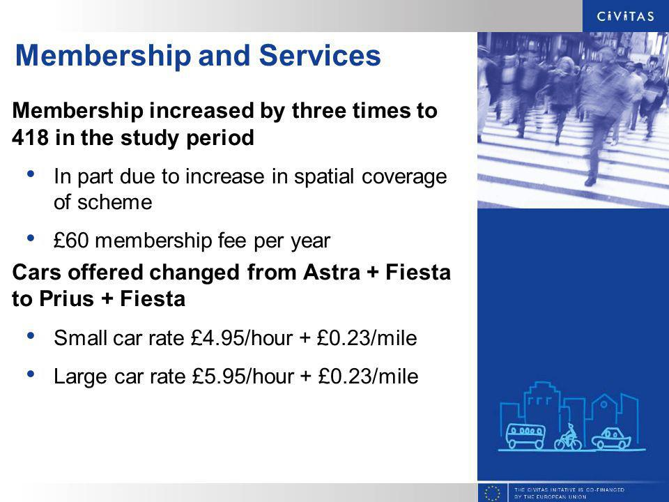 Membership and Services Membership increased by three times to 418 in the study period In part due to increase in spatial coverage of scheme £60 membership fee per year Cars offered changed from Astra + Fiesta to Prius + Fiesta Small car rate £4.95/hour + £0.23/mile Large car rate £5.95/hour + £0.23/mile