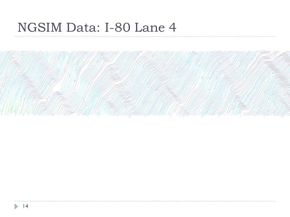 NGSIM Data: I-80 Lane 4 14