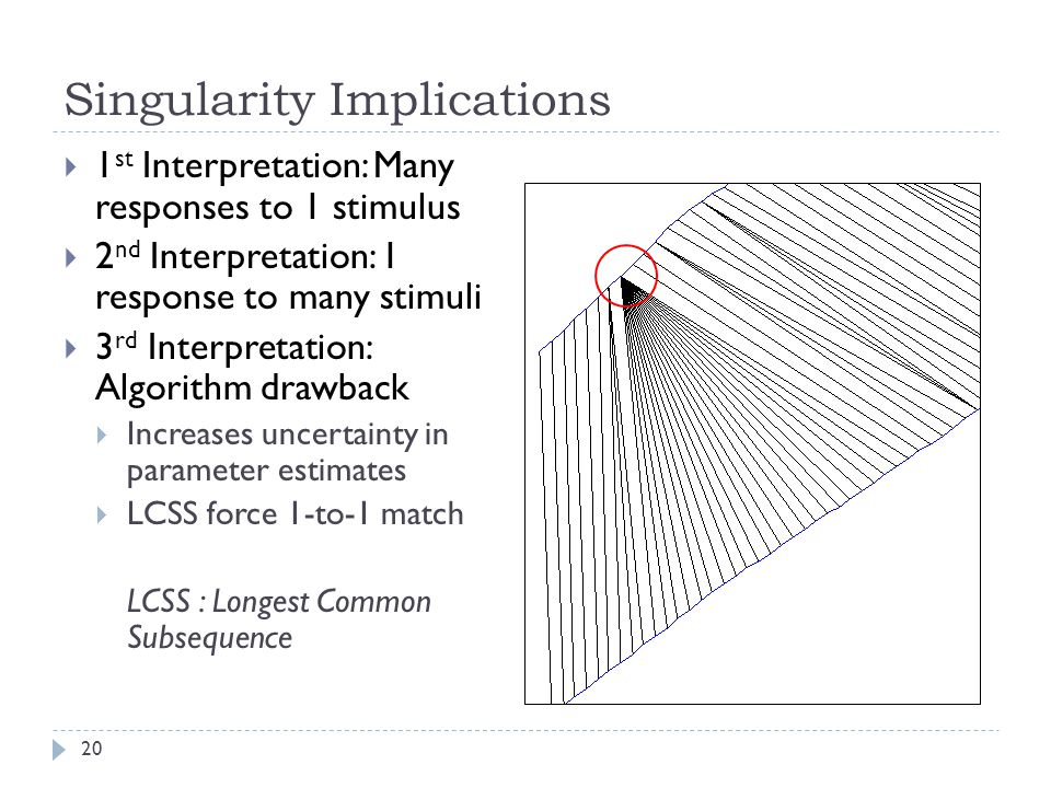 Singularity Implications 20 1 st Interpretation: Many responses to 1 stimulus 2 nd Interpretation: 1 response to many stimuli 3 rd Interpretation: Algorithm drawback Increases uncertainty in parameter estimates LCSS force 1-to-1 match LCSS : Longest Common Subsequence