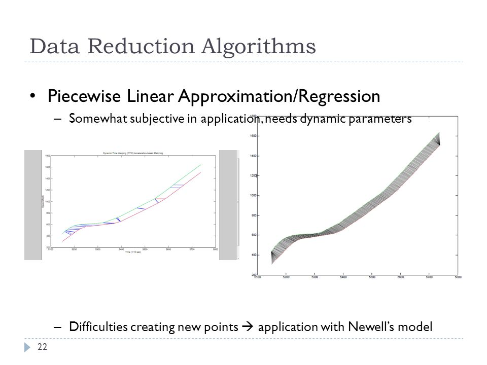 Data Reduction Algorithms 22 Piecewise Linear Approximation/Regression – Somewhat subjective in application, needs dynamic parameters – Difficulties c
