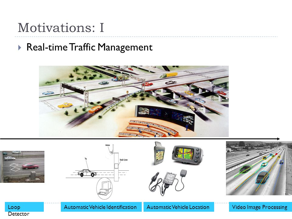 Motivations: I 3 Real-time Traffic Management Automatic Vehicle IdentificationAutomatic Vehicle LocationLoop Detector Video Image Processing