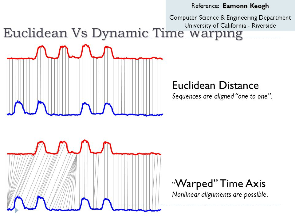 Euclidean Vs Dynamic Time Warping Euclidean Distance Sequences are aligned one to one. Warped Time Axis Nonlinear alignments are possible. Eamonn Keog
