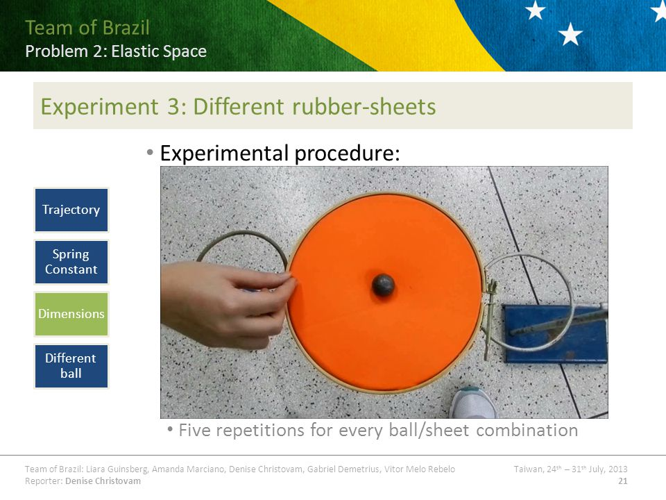 Team of Brazil Problem ## Title Team of Brazil: Liara Guinsberg, Amanda Marciano, Denise Christovam, Gabriel Demetrius, Vitor Melo RebeloTaiwan, 24 th – 31 th July, 2013 Reporter: Denise Christovam21 Team of Brazil Problem 2: Elastic Space Experiment 3: Different rubber-sheets Experimental procedure: Five repetitions for every ball/sheet combination Trajectory Spring Constant Dimensions Different ball