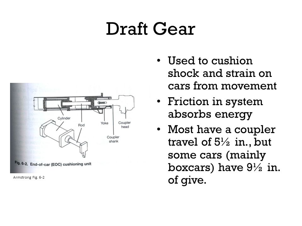 Draft Gear Used to cushion shock and strain on cars from movement Friction in system absorbs energy Most have a coupler travel of 5½ in., but some car