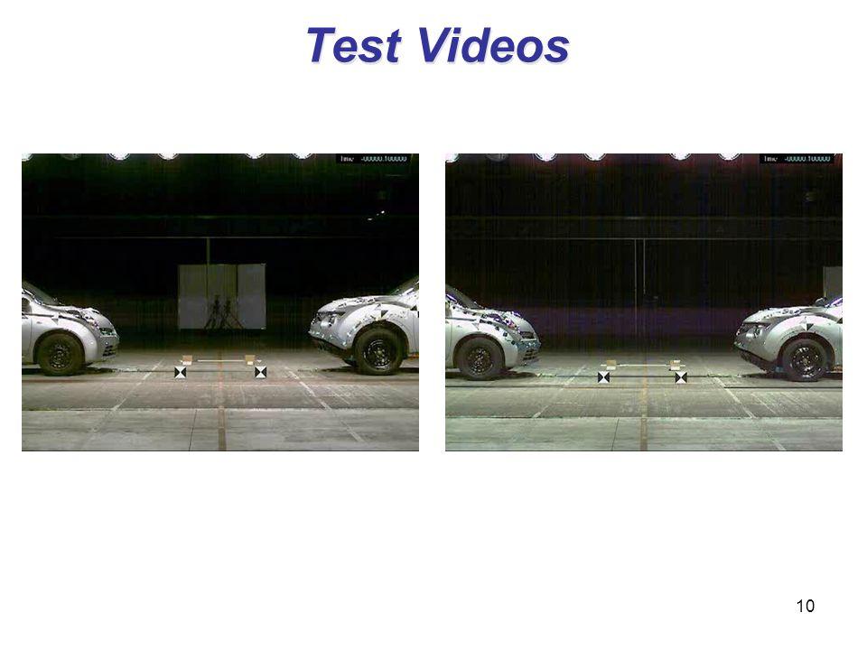 10 Test Videos