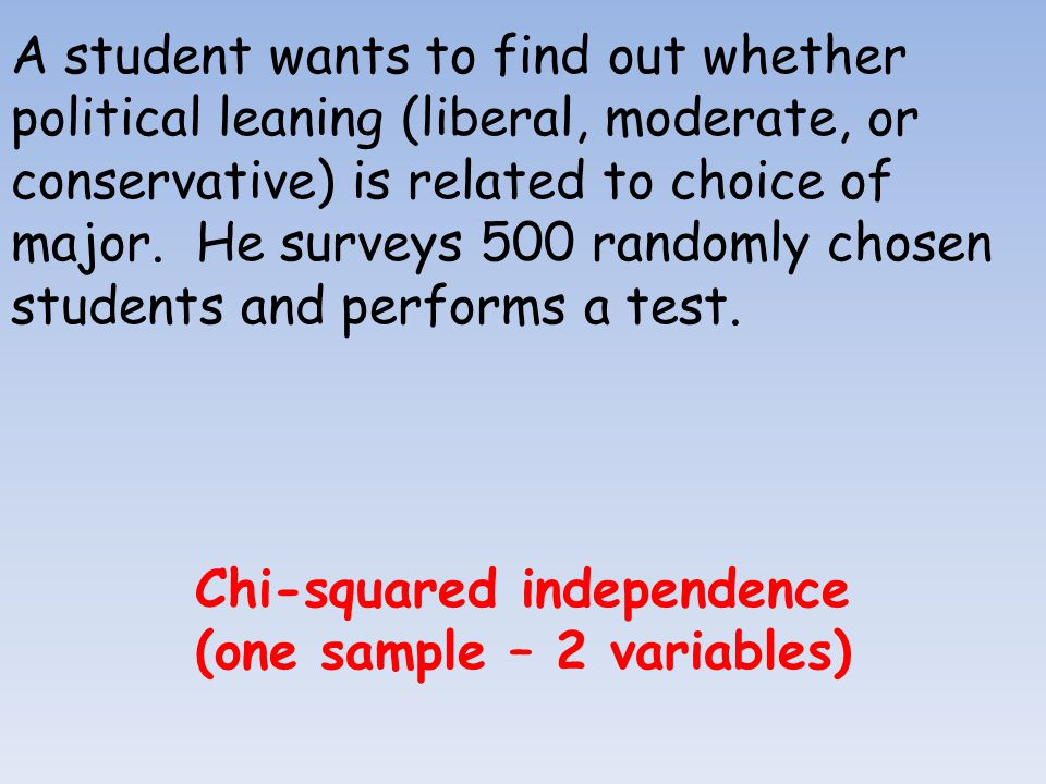 A student wants to find out whether political leaning (liberal, moderate, or conservative) is related to choice of major. He surveys 500 randomly chos
