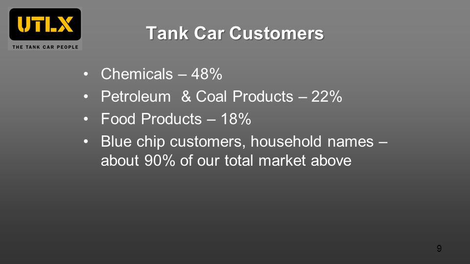 Tank Car Customers Chemicals – 48% Petroleum & Coal Products – 22% Food Products – 18% Blue chip customers, household names – about 90% of our total m