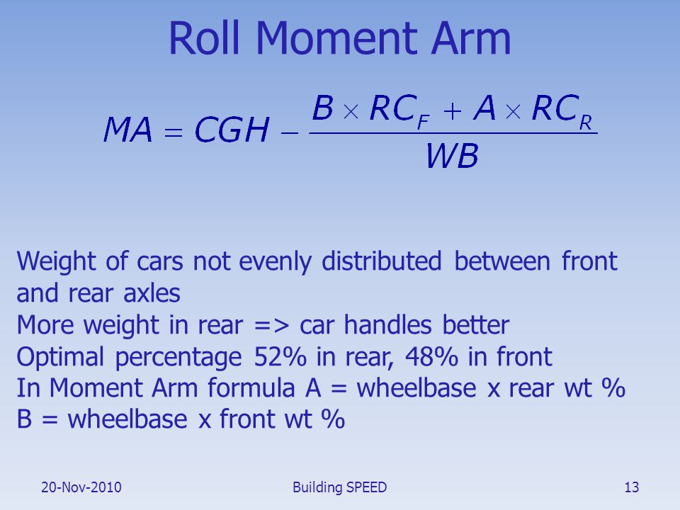 20-Nov-2010 Roll Moment Arm Weight of cars not evenly distributed between front and rear axles More weight in rear => car handles better Optimal perce