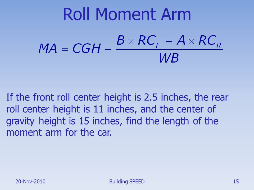 20-Nov-2010 Roll Moment Arm If the front roll center height is 2.5 inches, the rear roll center height is 11 inches, and the center of gravity height