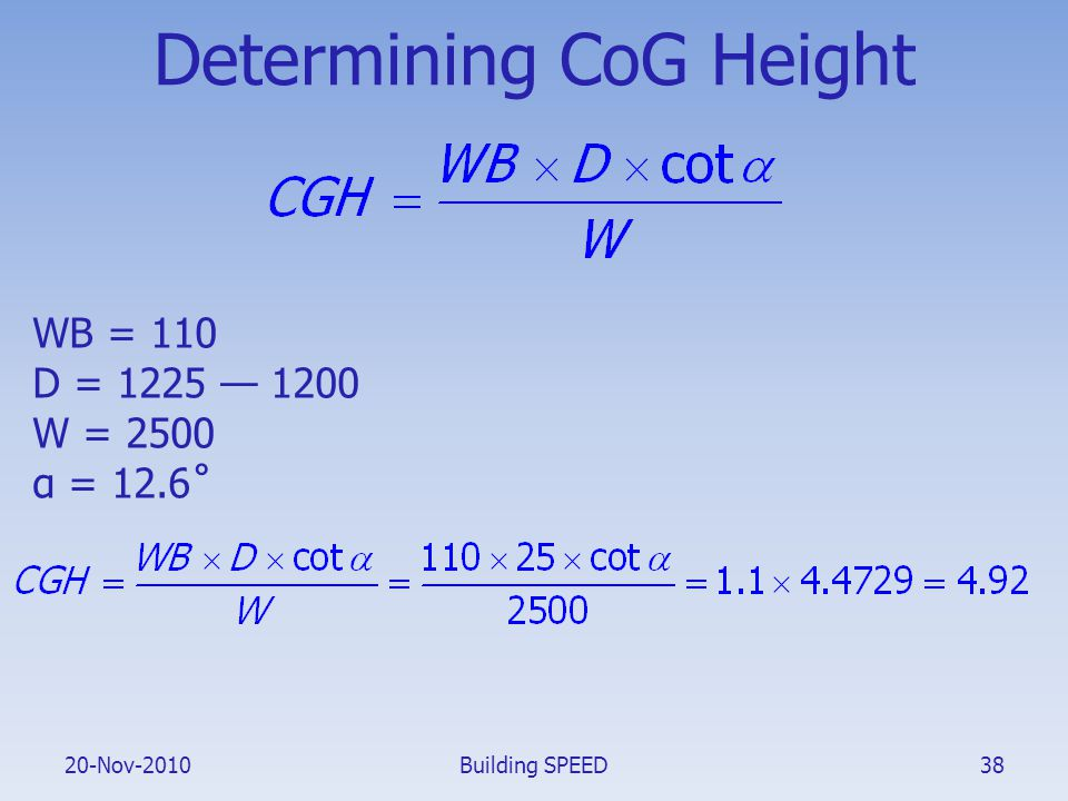 20-Nov-2010 Determining CoG Height WB = 110 D = 1225 1200 W = 2500 α = 12.6˚ Building SPEED38