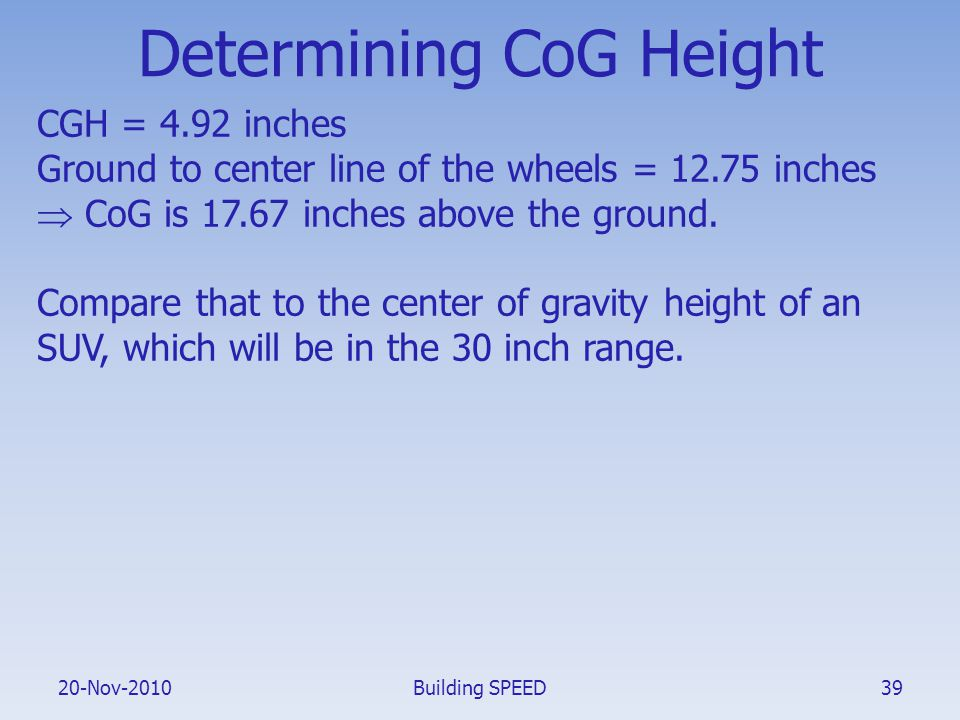 20-Nov-2010 Determining CoG Height CGH = 4.92 inches Ground to center line of the wheels = 12.75 inches CoG is 17.67 inches above the ground. Compare