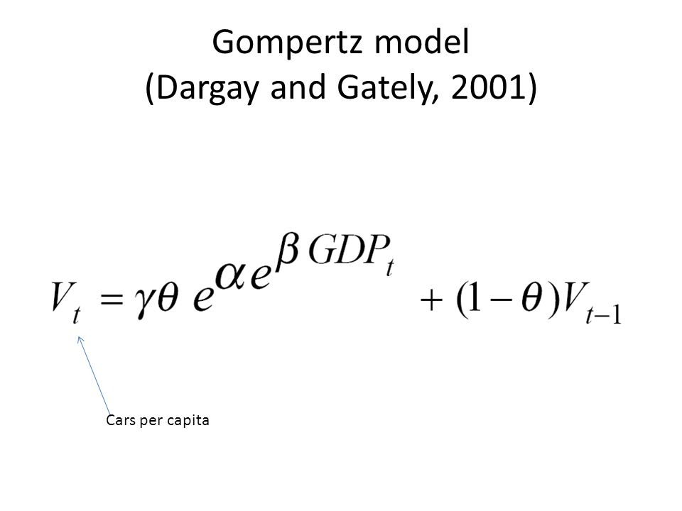 Gompertz model (Dargay and Gately, 2001) Cars per capita