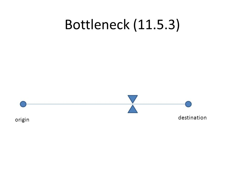 Bottleneck (11.5.3) origin destination