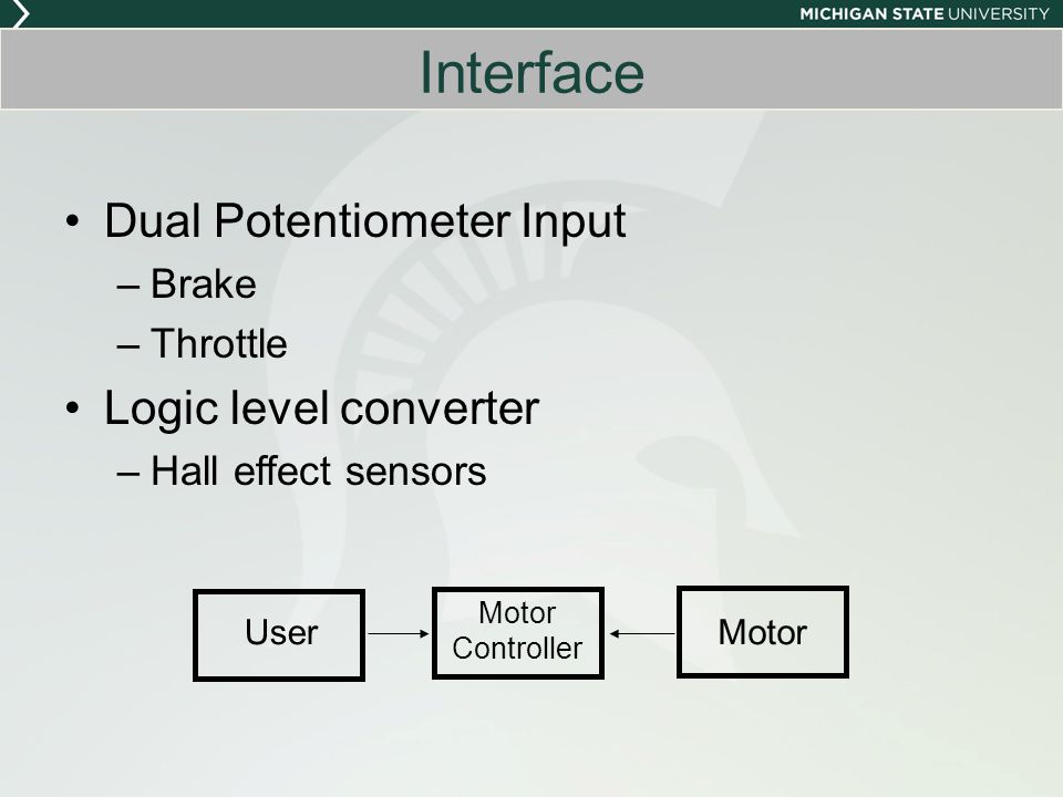 Interface Dual Potentiometer Input –Brake –Throttle Logic level converter –Hall effect sensors User Motor Controller Motor