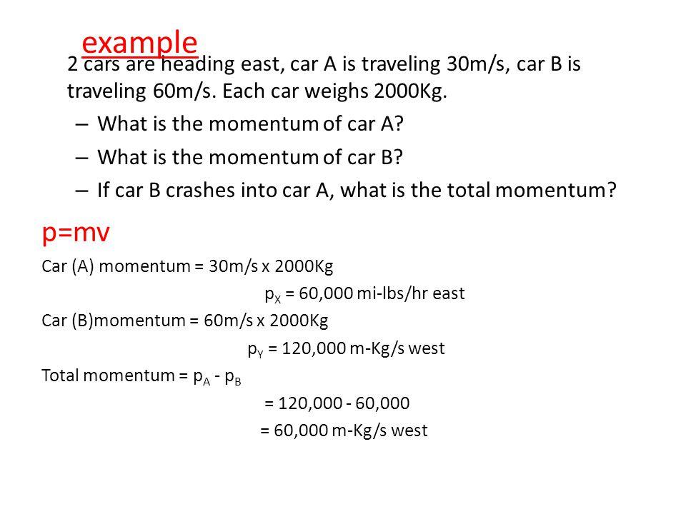 = +13.4 kg.m/s (a) (b)
