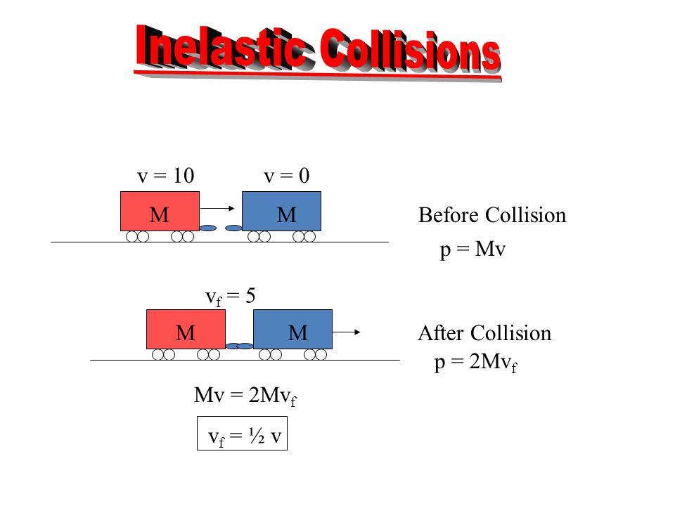 (m 1 +m 2 ) v f = m 1 v 01 + m 2 v 02 After collisionBefore collision =+1.1 m/s