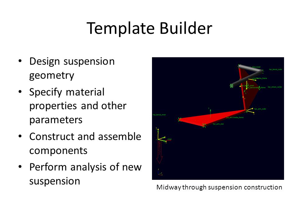 Template Builder Design suspension geometry Specify material properties and other parameters Construct and assemble components Perform analysis of new