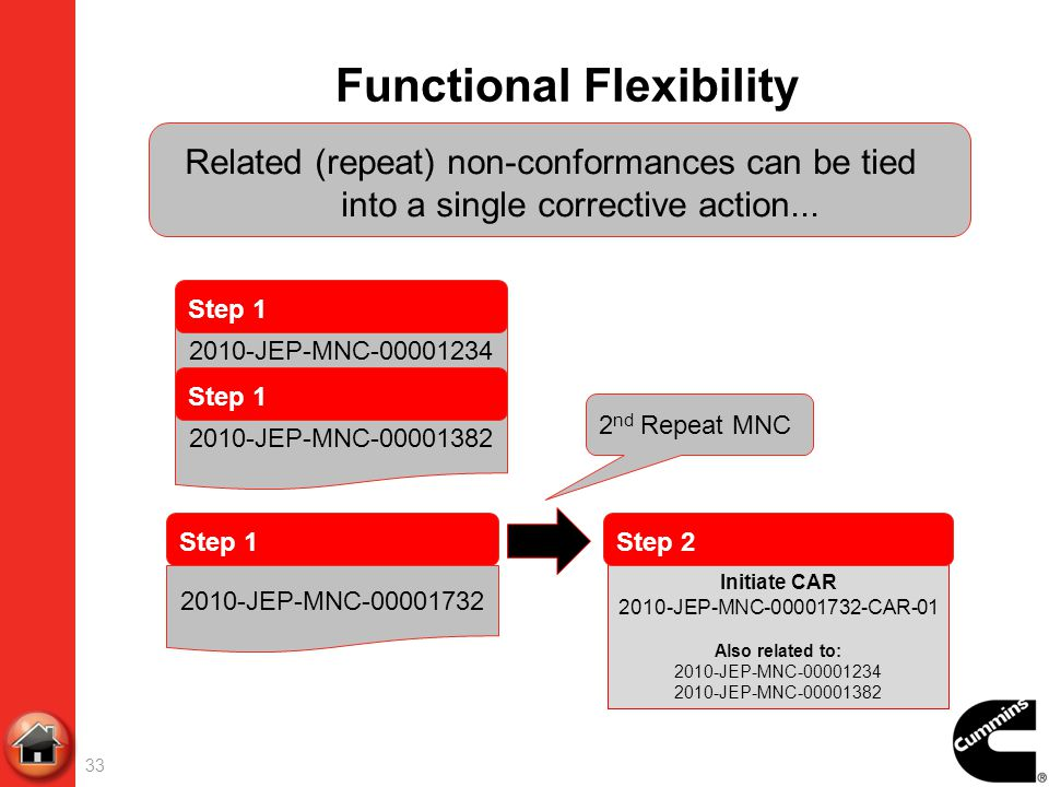Functional Flexibility Related (repeat) non-conformances can be tied into a single corrective action... 33 Initiate CAR 2010-JEP-MNC-00001732-CAR-01 A