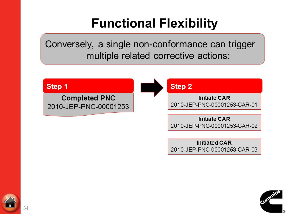 Functional Flexibility 34 Initiated CAR 2010-JEP-PNC-00001253-CAR-03 Initiate CAR 2010-JEP-PNC-00001253-CAR-02 Completed PNC 2010-JEP-PNC-00001253 Ste