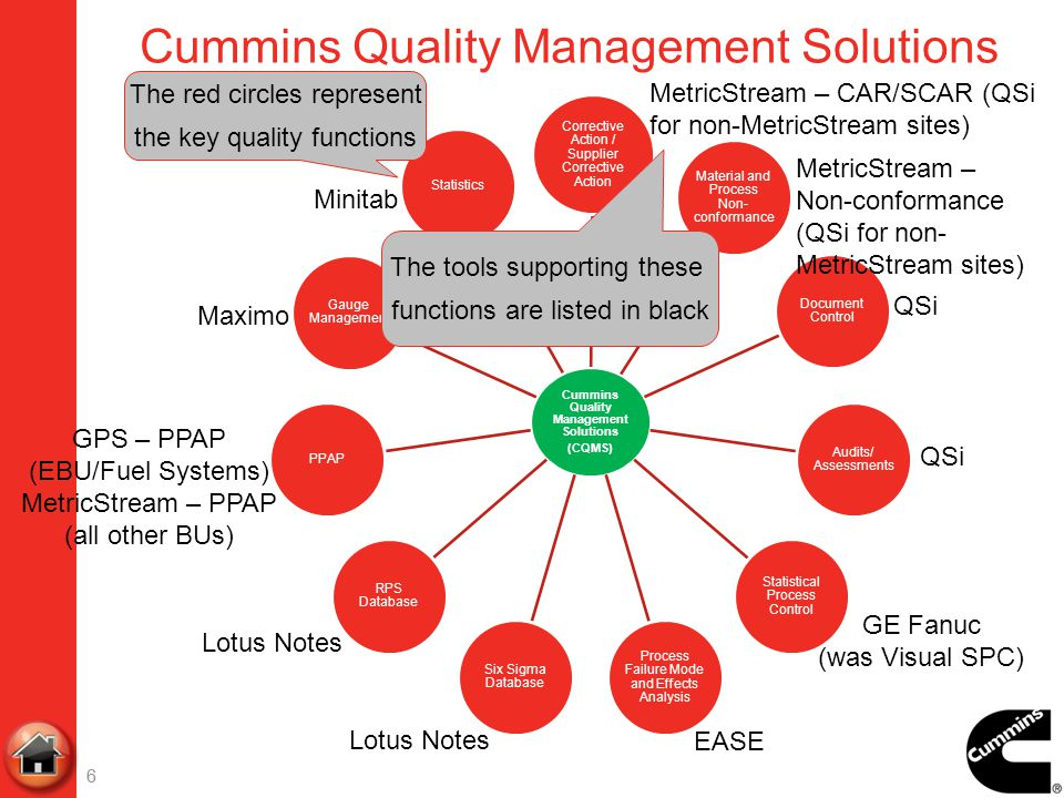 6 Cummins Quality Management Solutions (CQMS) Corrective Action / Supplier Corrective Action Material and Process Non- conformance Document Control Au