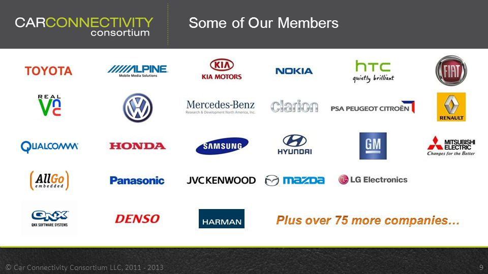 © Car Connectivity Consortium LLC, Some of Our Members