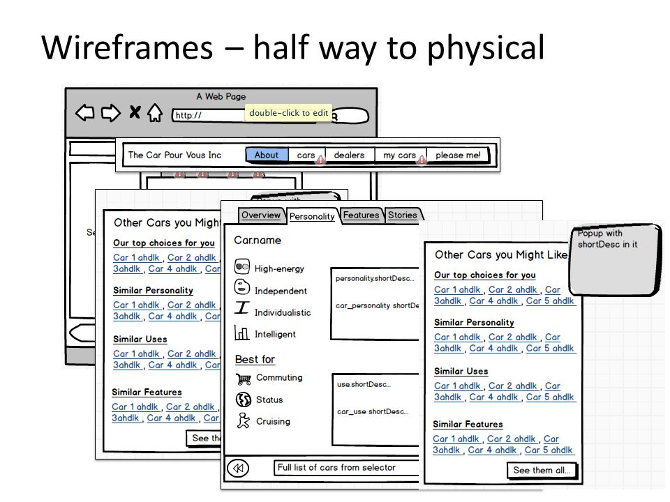 Wireframes – half way to physical