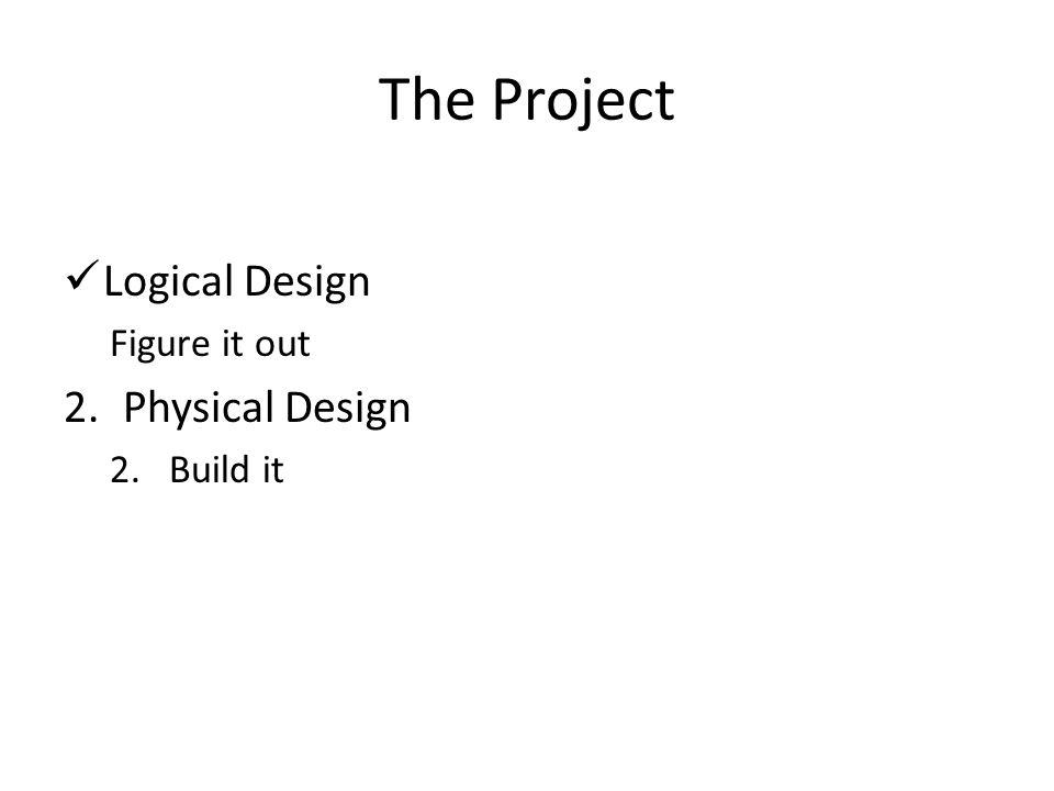 Logical Design User studies Info model Funnel design Page design