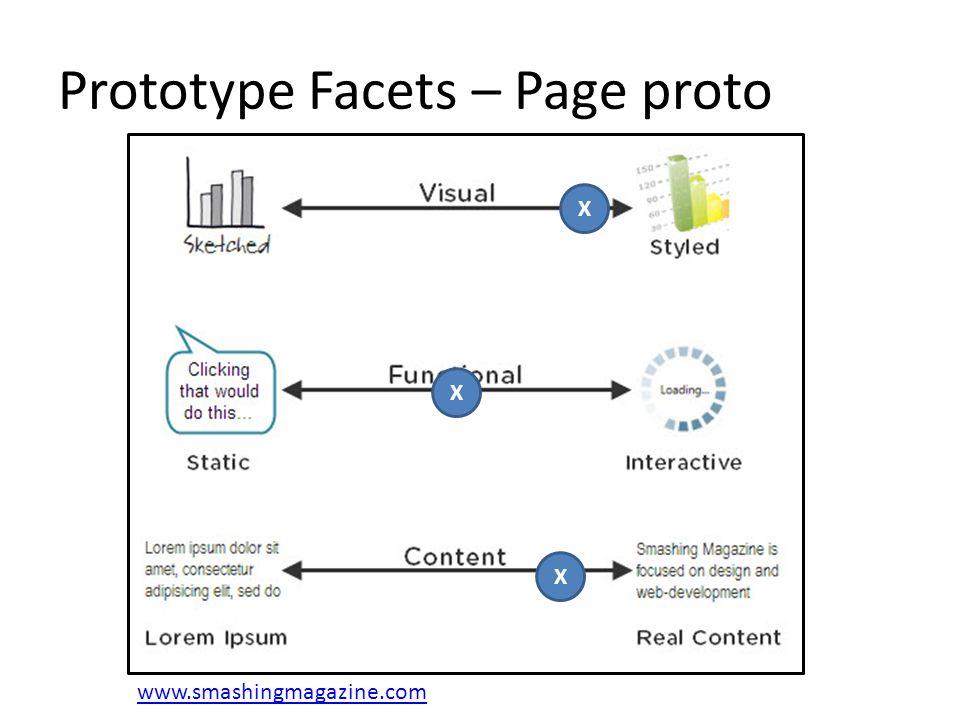 www.smashingmagazine.com Prototype Facets – Page proto X X X