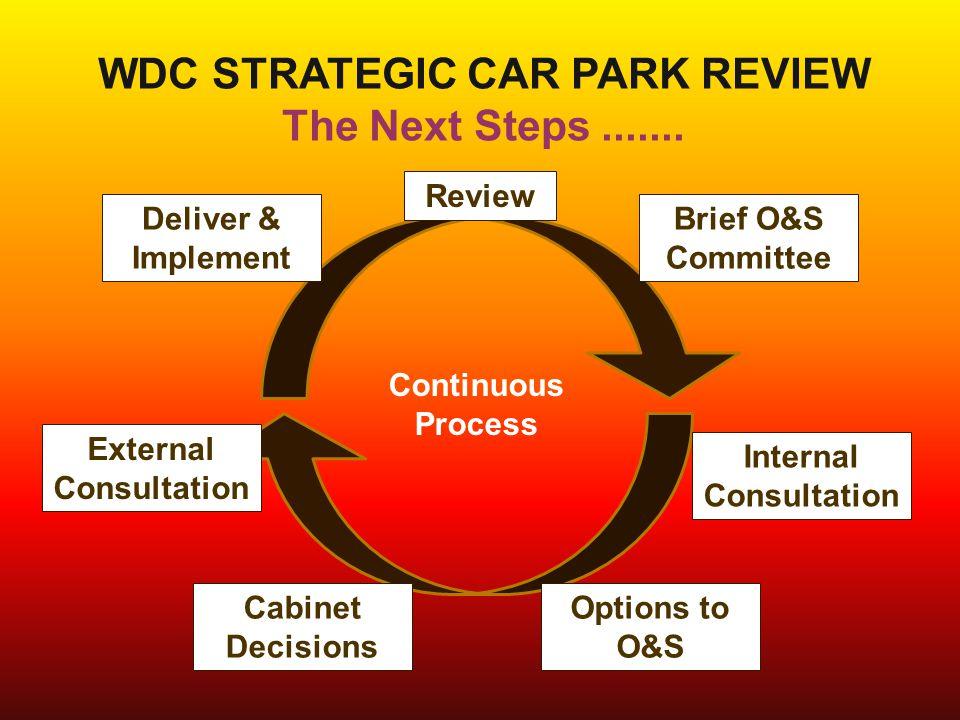 WDC STRATEGIC CAR PARK REVIEW The Next Steps.......