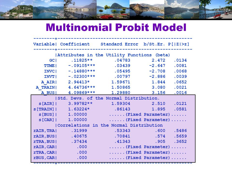 Multinomial Probit Model --------+-------------------------------------------------- Variable| Coefficient Standard Error b/St.Er.