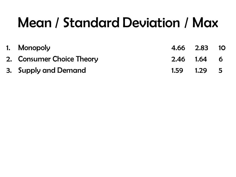 Pric e Quantity Demand 0 Marginal Revenue Inelastic range Elastic Range Pric e Quantity 0 Total Revenue
