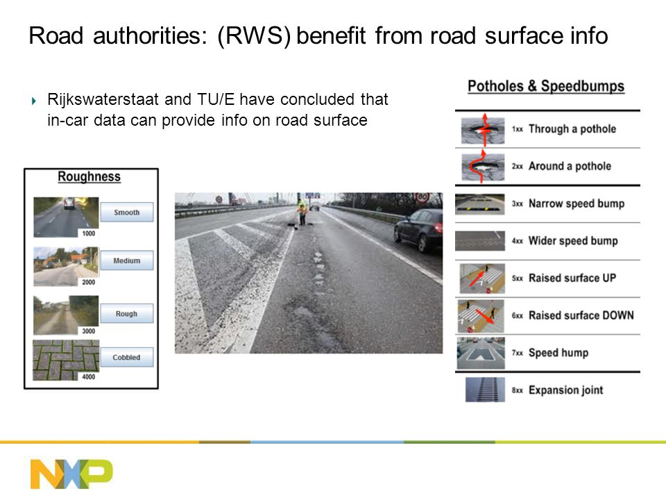 Rijkswaterstaat and TU/E have concluded that in-car data can provide info on road surface Road authorities: (RWS) benefit from road surface info