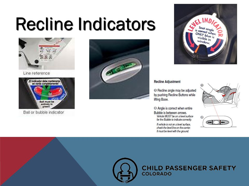 Recline Indicators