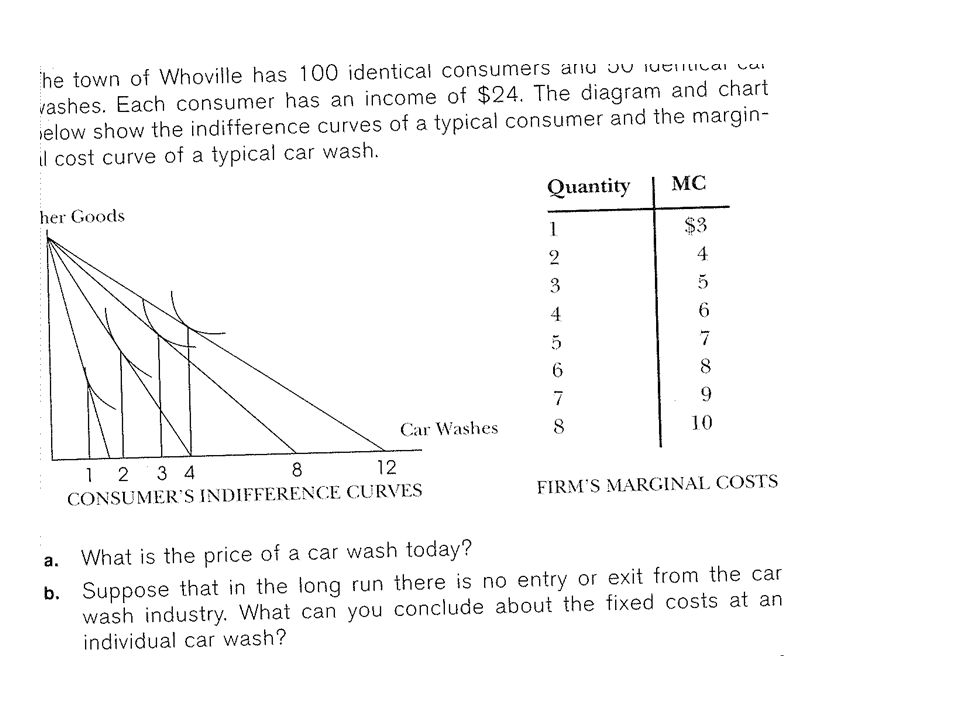 To get the price of a car wash today: Note in the graph if all $24 of the consumer is spent on car washes then we see 12 car washes could be purchased.