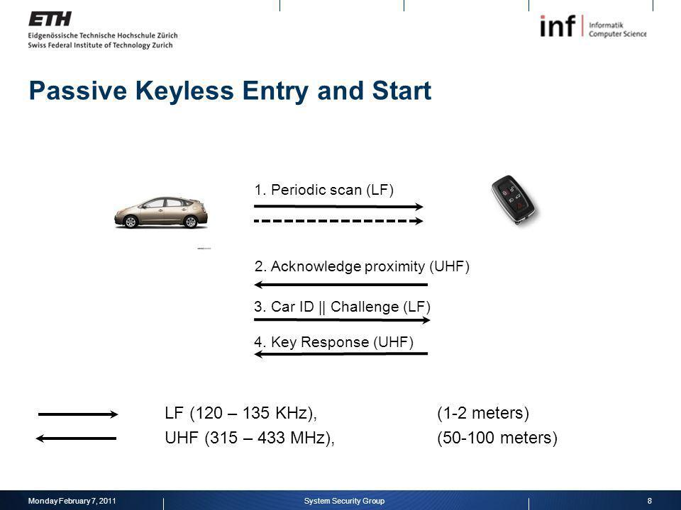 Main Idea of PKES systems Cryptographic key authentication with challenge response Replaying old signals impossible Timeouts, freshness Car to Key: inductive low frequency signals Signal strength ~ d -3 Physical proximity Detected by reception of messages Induced in keys antenna The system is vulnerable to relay attacks Monday February 7, 20119System Security Group
