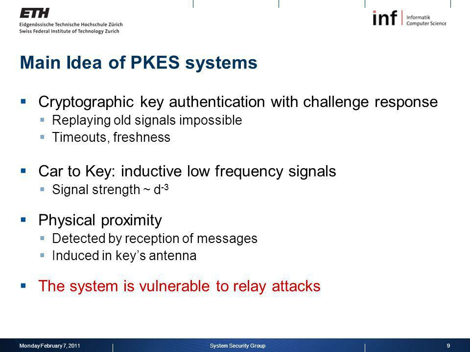 Relay-over-cable Attack on PKES Very low cost attack (~50) Authentication do not prevent it Monday February 7, 201110System Security Group