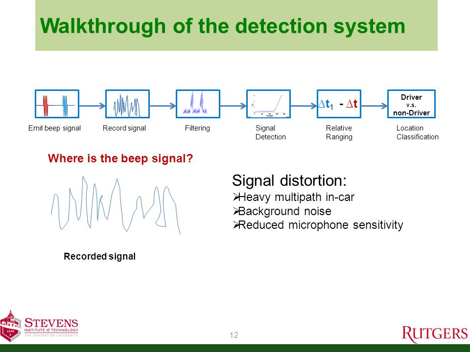 Walkthrough of the detection system 12 Recorded signal Signal distortion: Heavy multipath in-car Background noise Reduced microphone sensitivity Emit beep signalRecord signal Filtering Signal Detection Relative Ranging t 1 - t Location Classification Driver v.s.
