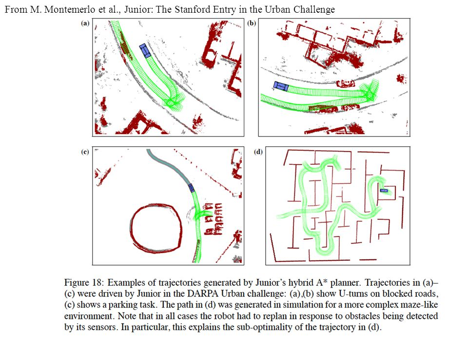 16 From M. Montemerlo et al., Junior: The Stanford Entry in the Urban Challenge