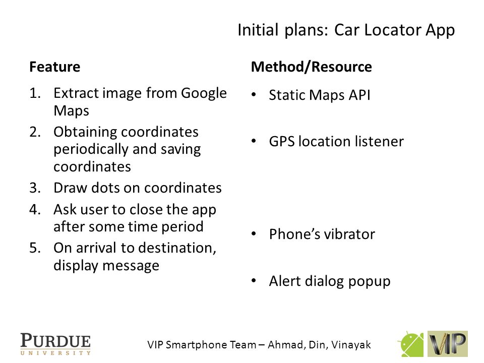 VIP Smartphone Team – Ahmad, Din, Vinayak Initial 1.Static Maps API 2.Obtaining coordinates periodically 3.On arrival to destination notification 4.Hard-coded parameters Final 1.Dynamic Maps API 2.Obtaining coordinates after certain distance interval 3.On arrival button with alert dialog popup 4.Created Options.java to allow for some user settings Deviation from initial plans: Car Locator App