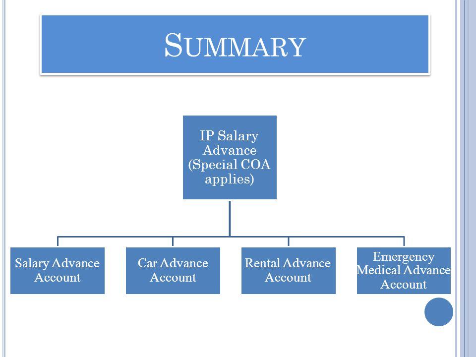 S UMMARY IP Salary Advance (Special COA applies) Salary Advance Account Car Advance Account Rental Advance Account Emergency Medical Advance Account