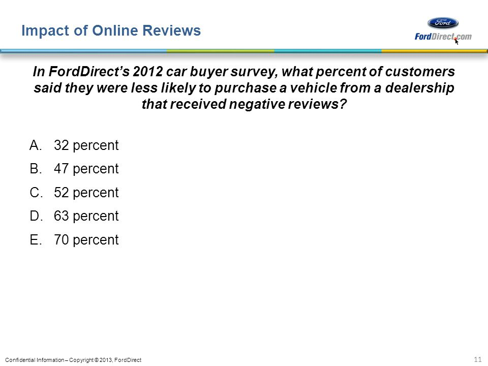 Confidential Information – Copyright © 2013, FordDirect Impact of Online Reviews A.32 percent B.47 percent C.52 percent D.63 percent E.70 percent In FordDirects 2012 car buyer survey, what percent of customers said they were less likely to purchase a vehicle from a dealership that received negative reviews.