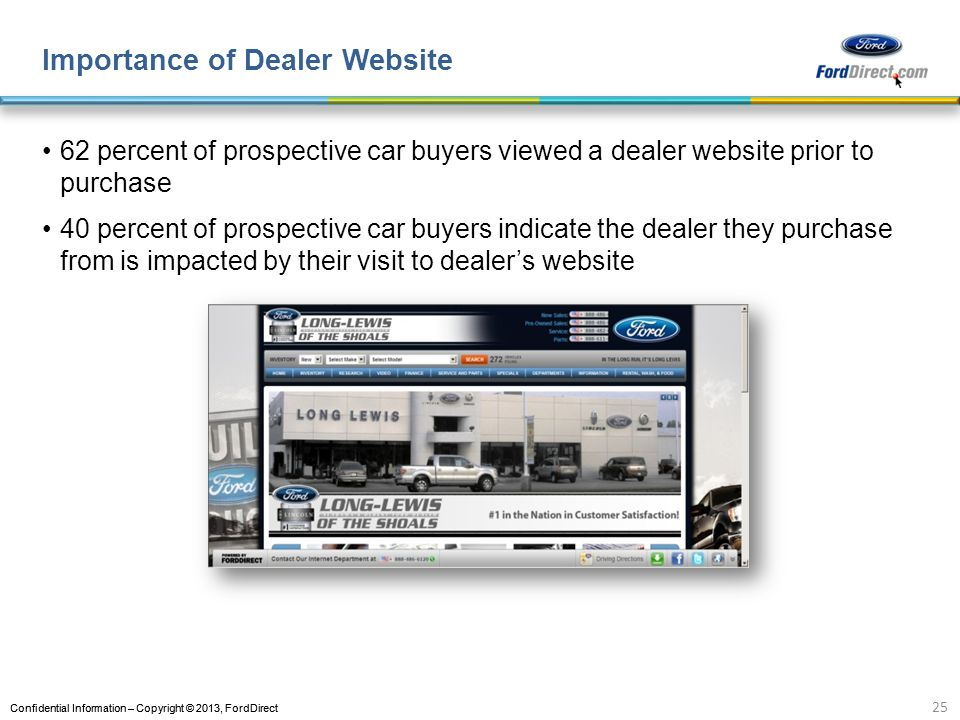 Confidential Information – Copyright © 2013, FordDirect Importance of Dealer Website 62 percent of prospective car buyers viewed a dealer website prior to purchase 40 percent of prospective car buyers indicate the dealer they purchase from is impacted by their visit to dealers website 25