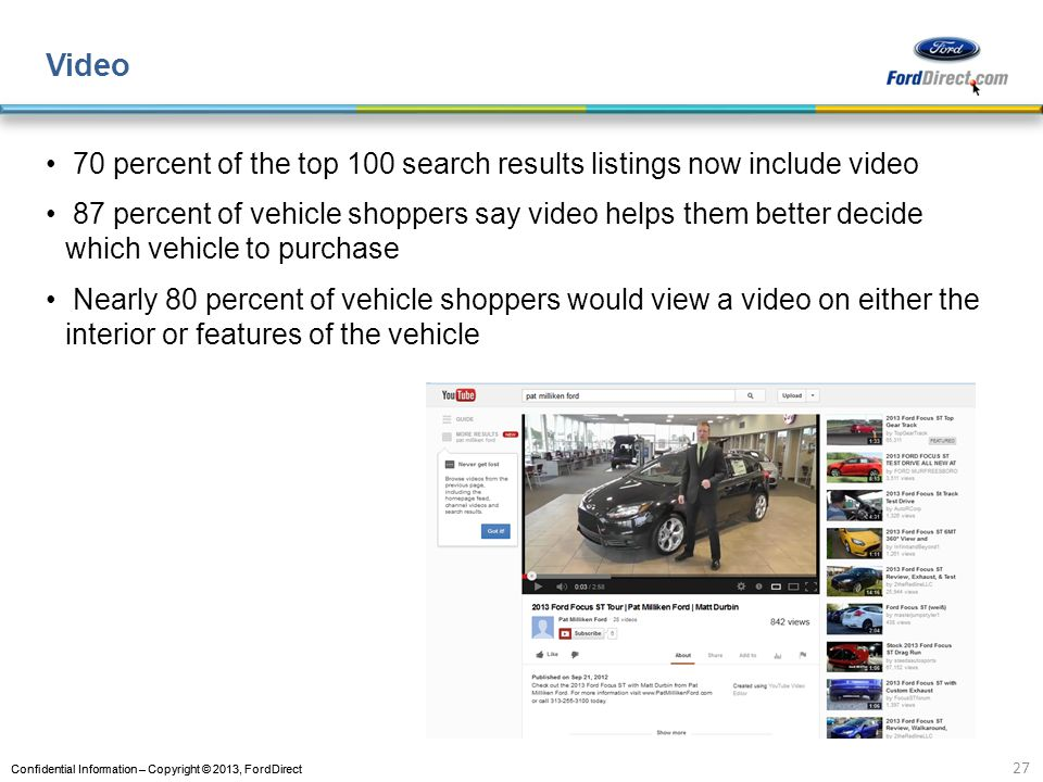 Confidential Information – Copyright © 2013, FordDirect Video 70 percent of the top 100 search results listings now include video 87 percent of vehicle shoppers say video helps them better decide which vehicle to purchase Nearly 80 percent of vehicle shoppers would view a video on either the interior or features of the vehicle 27