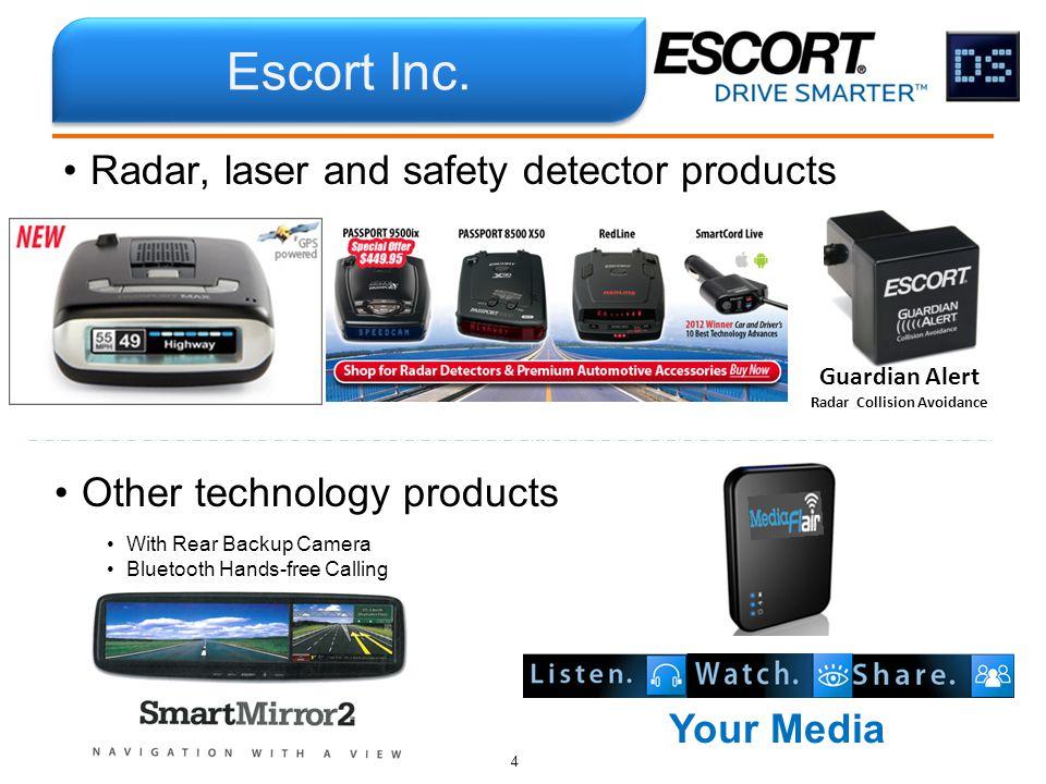 Escort Inc.