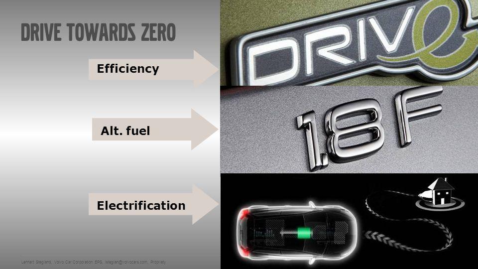 Electrification strategy 1,9 3,8 6,5 5,9 0,0 Best Volvo Fuel consumption l/100km 2013-05-13 Lennart Stegland, Volvo Car Corporation EPS, lsteglan@volvocars.com, Propriety 5 2000200620092012201X