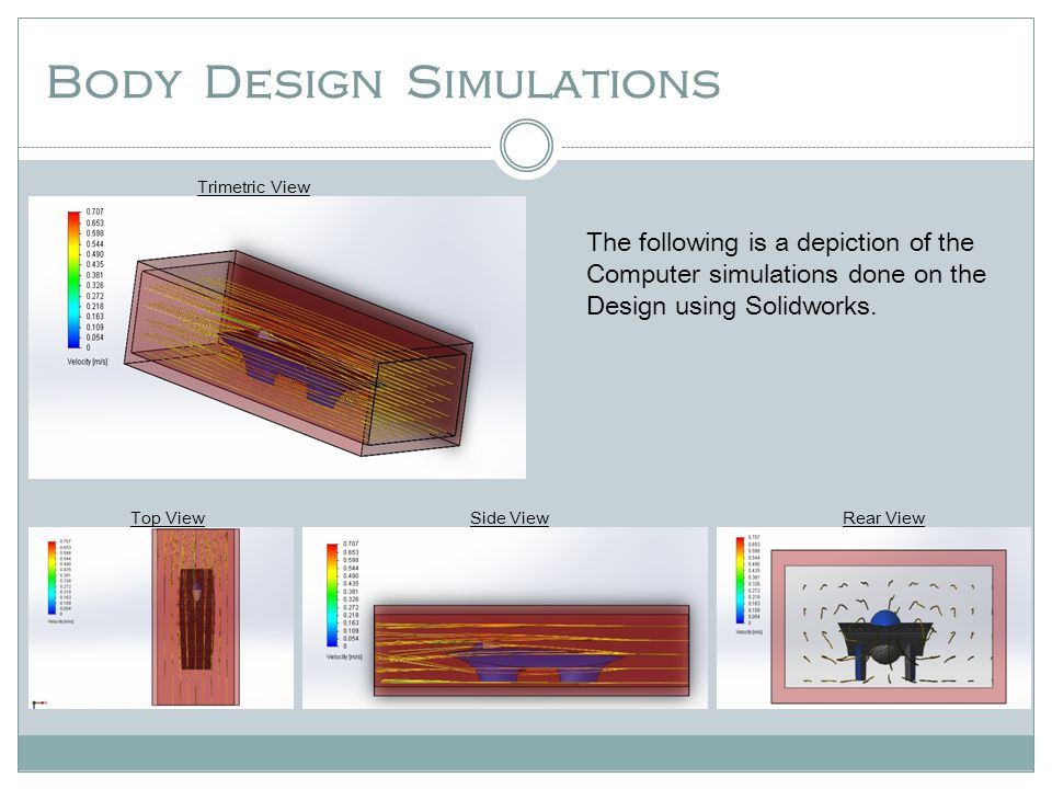 Body Design Simulations The following is a depiction of the Computer simulations done on the Design using Solidworks.