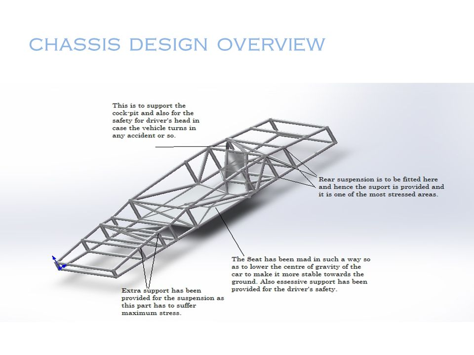 CHASSIS DESIGN OVERVIEW
