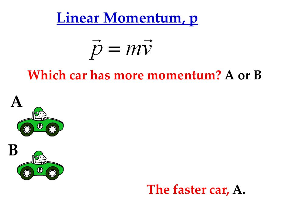 Conservation of Momentum 1 m1v1m1v1 2 m2v2m2v2 2 m2v2m2v2 1 m1v1m1v1 12 F 21 F 12 BALL 1 BALL 2 Newtons 2 nd Law Newtons 3 rd Law Newtons 2 nd Law