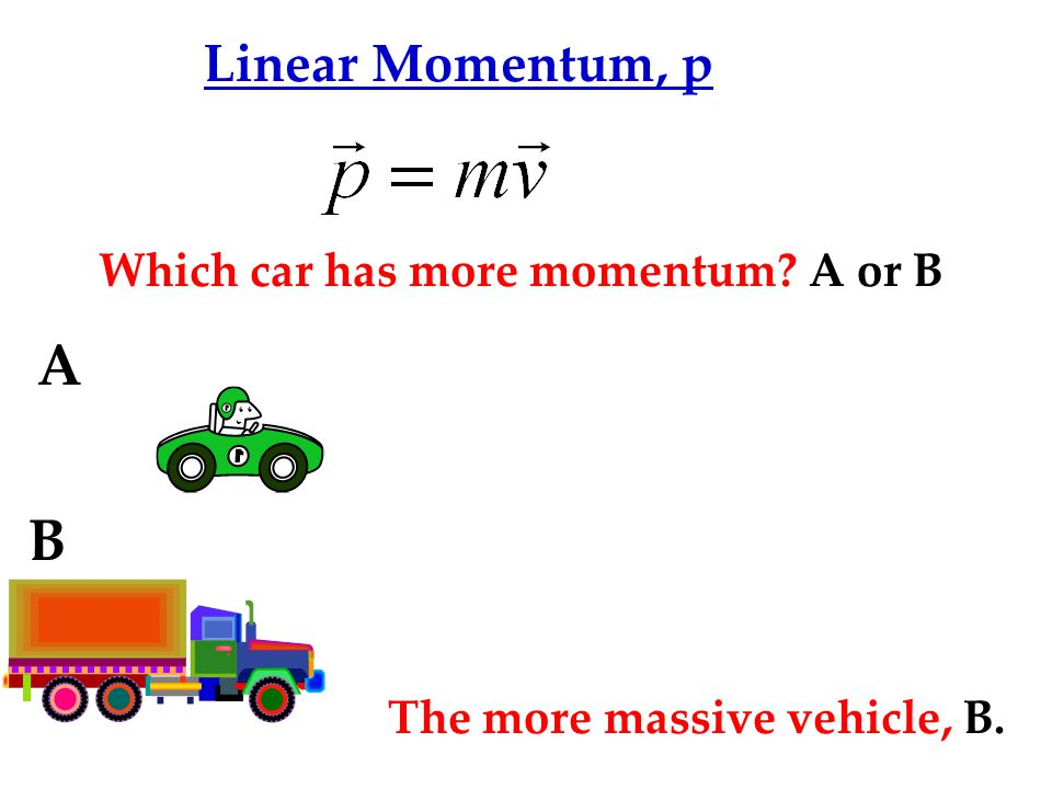 If there are NO external forces Conservation of Momentum can be extended to include any number of interacting bodies Total momentum of system (vector sum of momenta of all objects) LAW OF CONSERVATION OF MOMENTUM – The total momentum of an isolated system of bodies remains constant